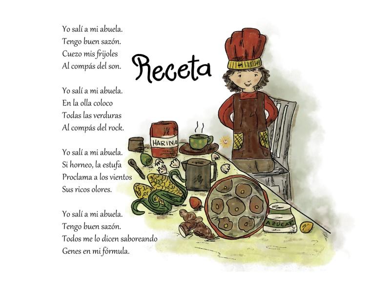 recipe_recetas_theslide